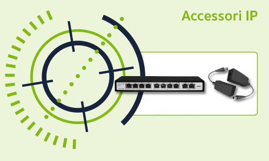 Accessori IP